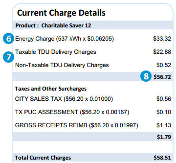 How To Read My Electricity Bill 4change Energy